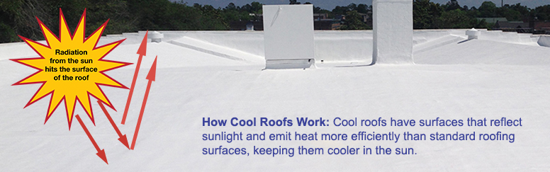 BannerCoolRoofs. Sealoflex; Cool Roofs